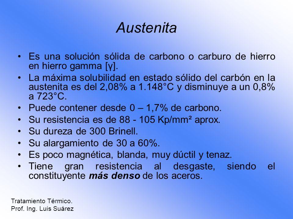 Austenita Es una solución sólida de carbono o carburo de hierro en hierro gamma [γ].